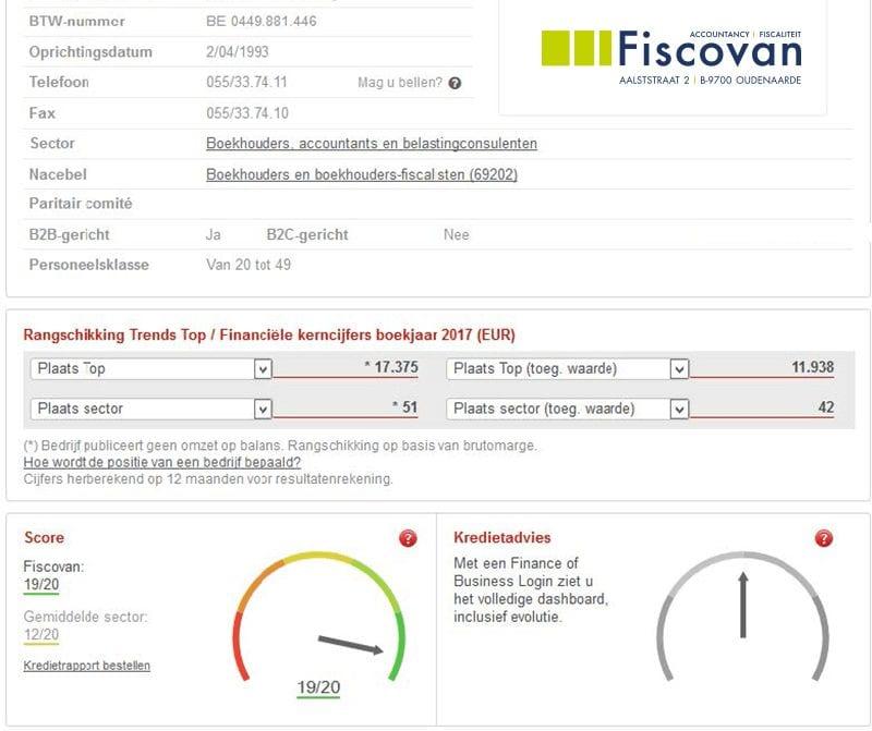 fiscovan in trends-top-2017